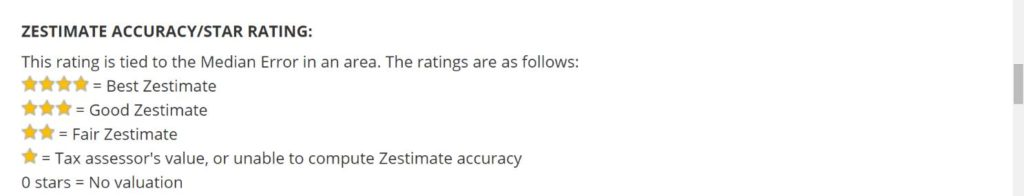 Zestimate Accuracy_Star Rating